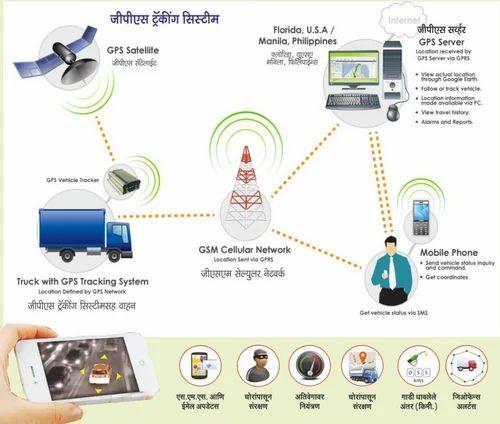 Zoom VTS - GPS Based Vehicle Tracking System Service