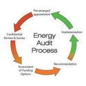Energy Audit Consultancy Service
