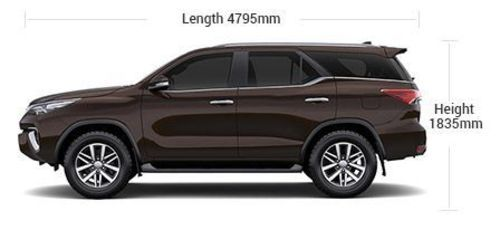 Toyota Fortuner Car - View Specifications & Details of Sport