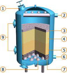 Pressur Filter