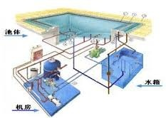 Dm water plant water treatment plant for swimming pool - Swimming pool water treatment plant ...