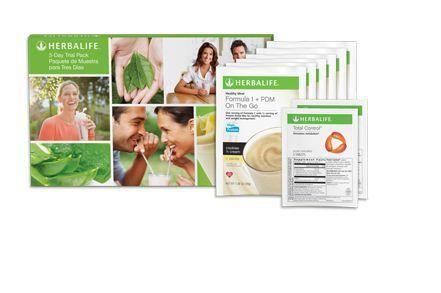Weight loss menopause pill