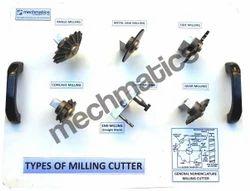 Milling Tools Model