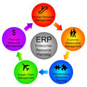 Manufacturing ERP Solutions