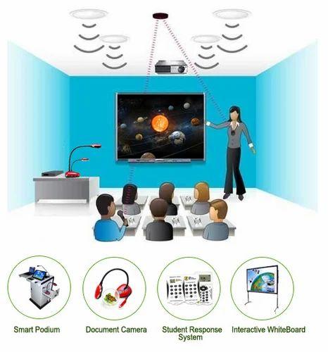 Modern Classroom Description ~ Smart classroom solution digital class room