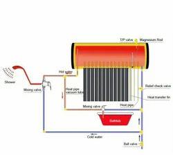 Non Pressurized Solar Heater