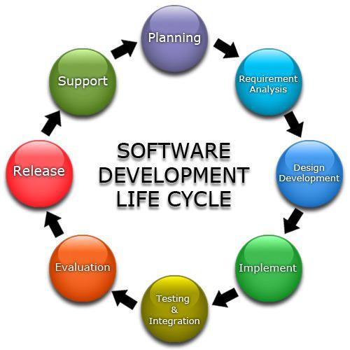 School Management Software | Pursho Enterprises | It / Technology