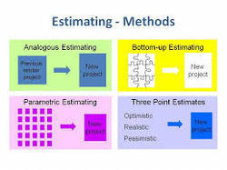 Project Cost and Time Estimation Consultancy Service