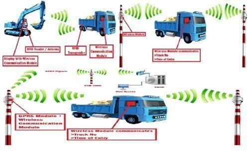 Fleet Monitoring System Amp Vehicle Monitoring System Moba
