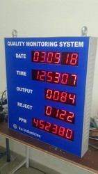 Quality Monitoring Systems