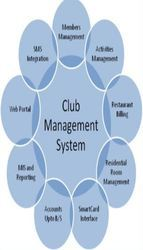 Software Club Management