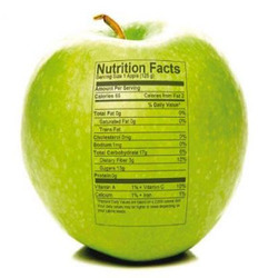 Nutritional Labeling