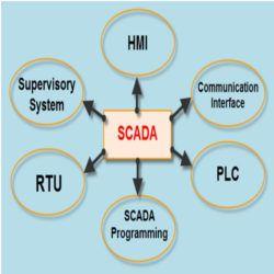 SCADA Programming Service