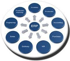 ERP Accounting Software System Web Base