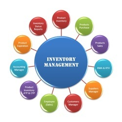Pearlinfo Inventory Management Software