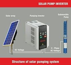 Solar Pump Inverter- Kinco