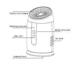 Ozone Air Purifier at Best Price in India