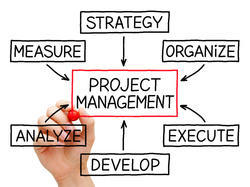 Commercial Project Management Consultancy