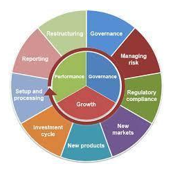 Fund Management Service
