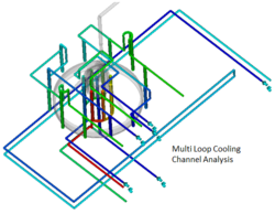 Mold Cooling Analysis And Optimization