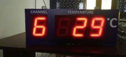 Big size temperature indicates