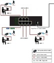Netstar Reverse POE Switch with Fiber Uplink Port
