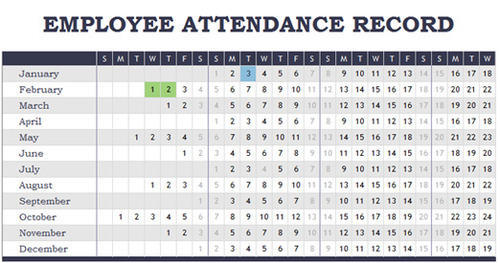 attendance tracking software view specifications details of