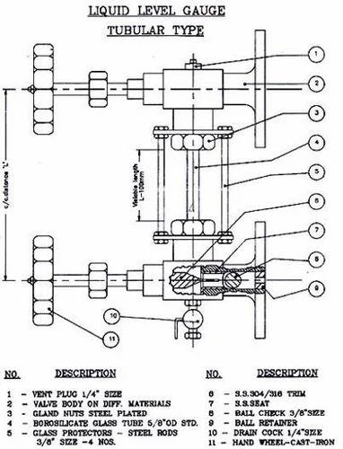 level instruments