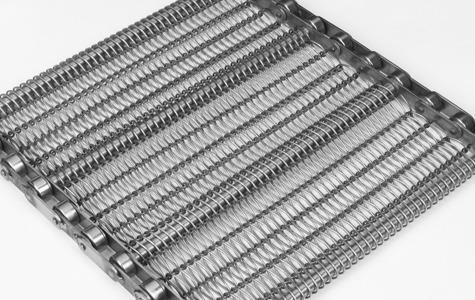 Global Wire Mesh Belt Market 2020 Key Drivers, Research Objectives, Future  Prospects and Growth Potential to 2025 – The Courier