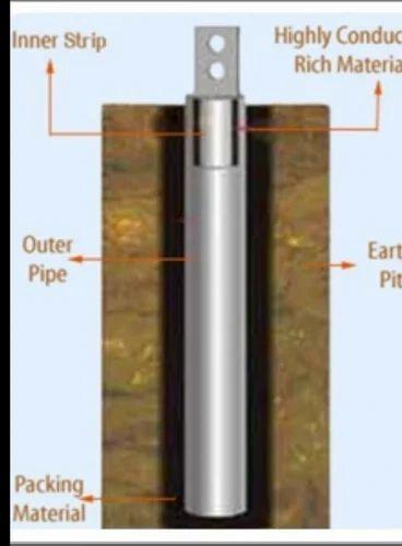Galvanized Iron Gi Earthing Chemical Earthing Electrodes