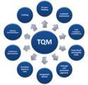 TQM Consultancy