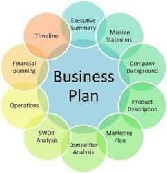 Wholesale Distributor of Business Plans & Mobile Phone by