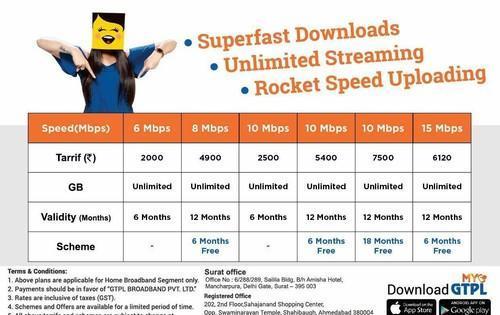 Unlimited Plans In Surat Adajan By You Broadband Internet
