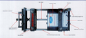 Pneumatic Press Feeder, Automation Grade: Automatic