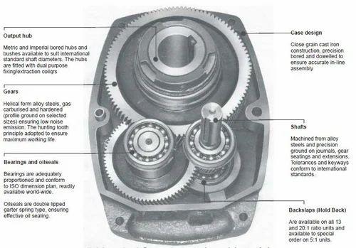 Fenner Smsr Gearbox Spares