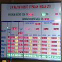 Generation Data Display Board