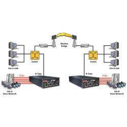 Ethernet Leased Line Service