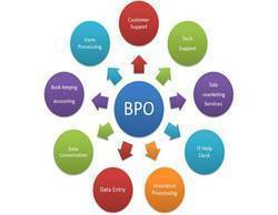 Technology BPO Services