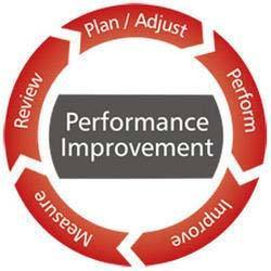 Image result for performance improvement, image