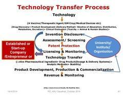 Medical Device Technology Transfer Service