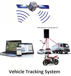 GSM Vehicle Tracking System