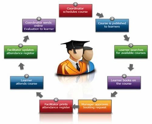 College Registration Management System