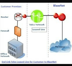 Leased Line Internet Provider