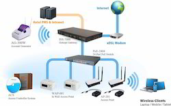 Wifi Network Solution