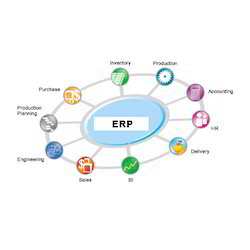 ERP Implementation Services
