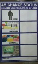 Plastic Flex Boards Printing Services
