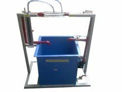 Measurement Of Flow By Ventury Meter training