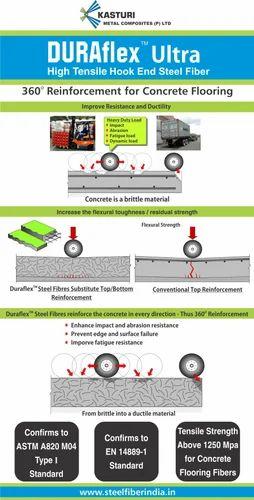 Steel Fiber For Reinforced Concrete