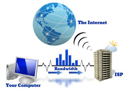 Internet Bandwidth Service