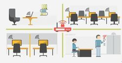 Secured Office Wi Fi Services